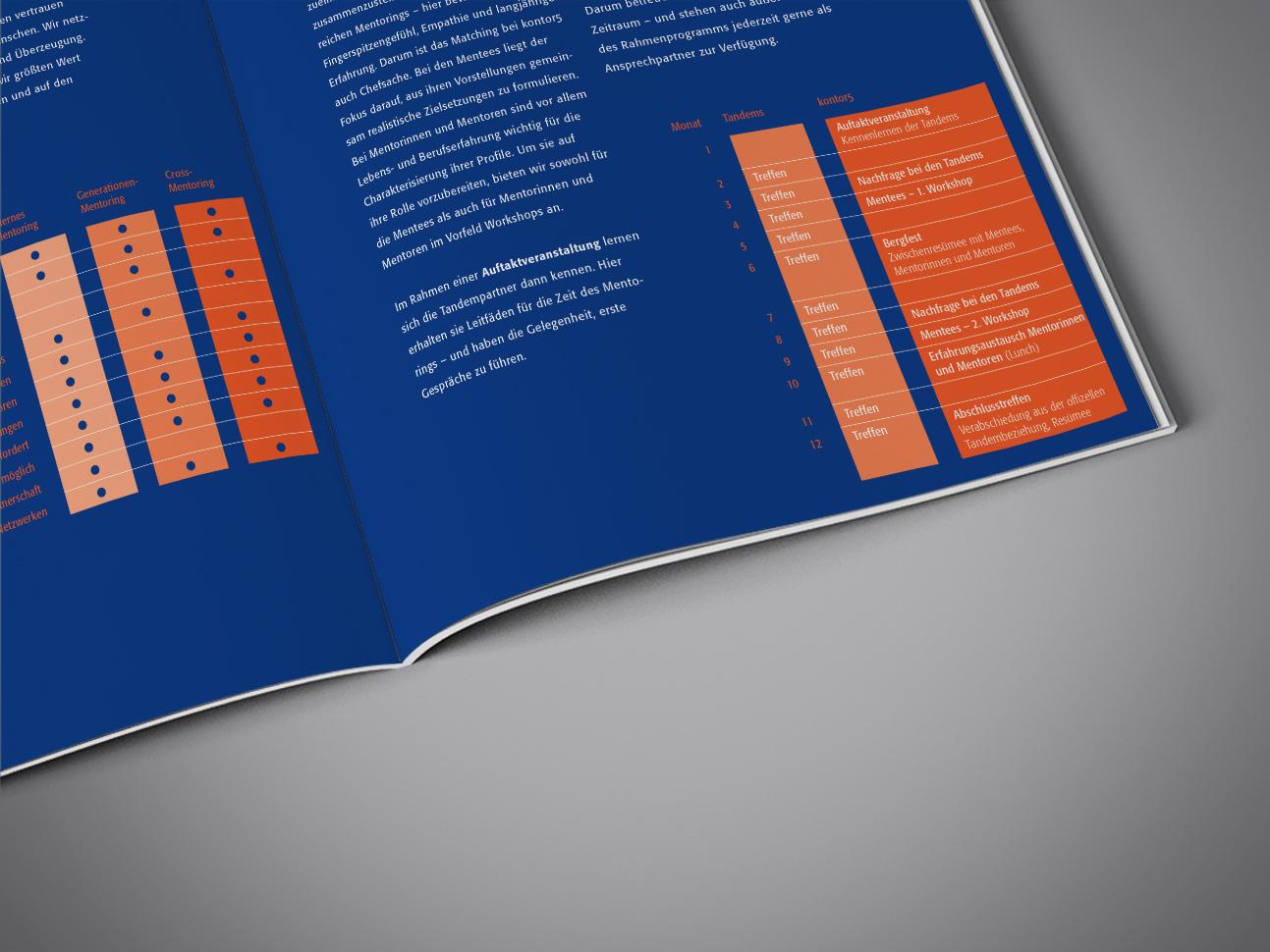 martin_zech_design_corporate_design_kontor5_imagebroschuere_detail_1