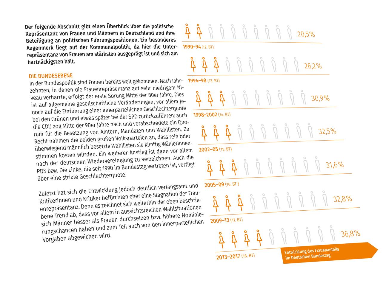 martin_zech_design_projekt-design_paritaet-in-der-politik_wegweiser_grafik