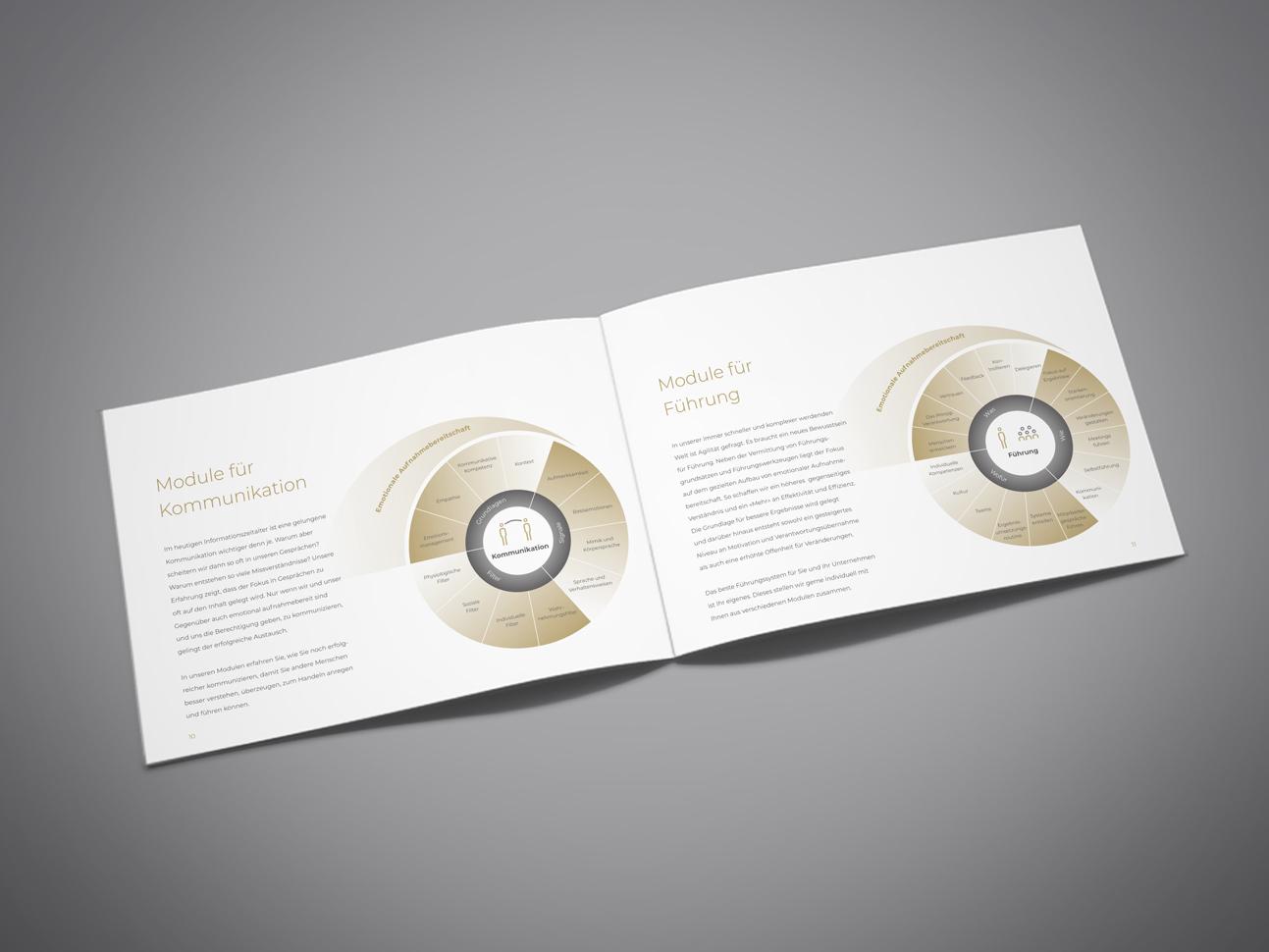 martin zech design, corporate design, pontea, firmenbroschuere, doppelseite 4