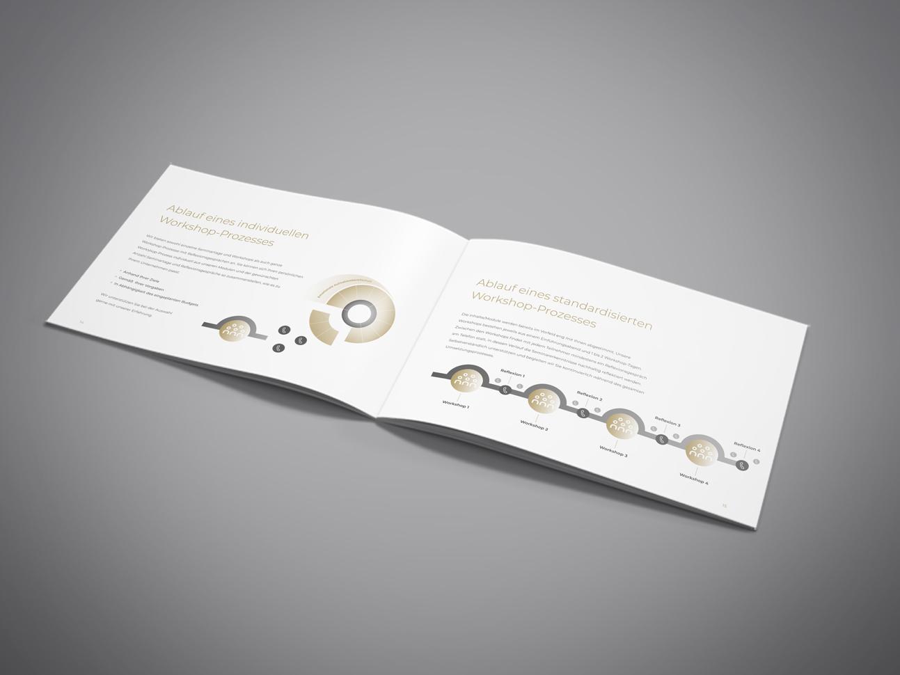 martin zech design, corporate design, pontea, firmenbroschuere, doppelseite 5