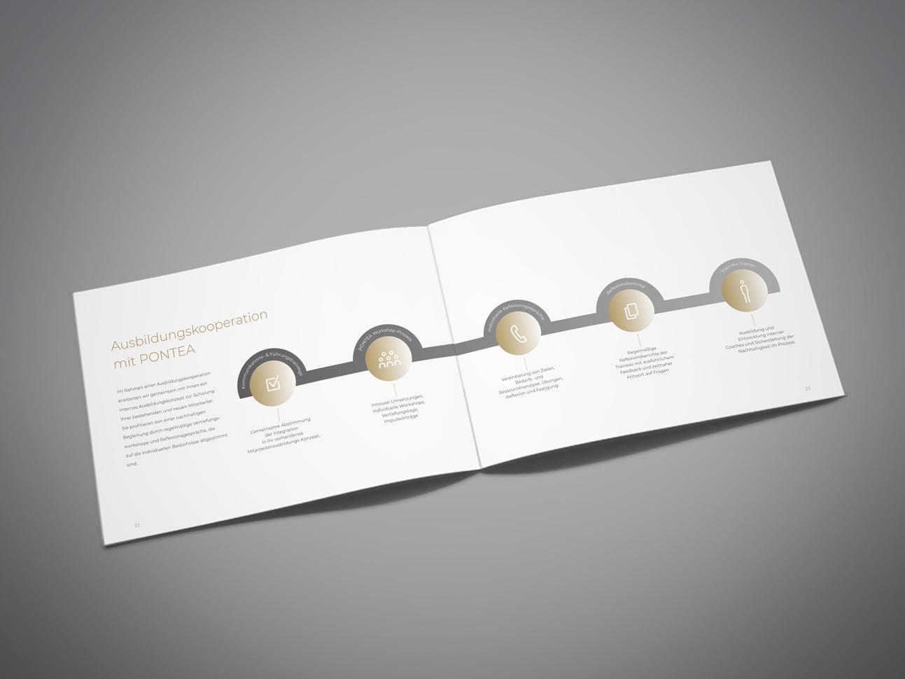 martin zech design, corporate design, pontea, firmenbroschuere, doppelseite 7