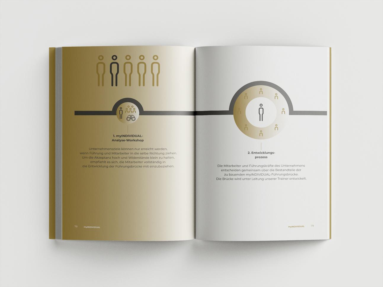 martin zech design, buchgestaltung, atilla vuran, mypontea, doppelseite 11