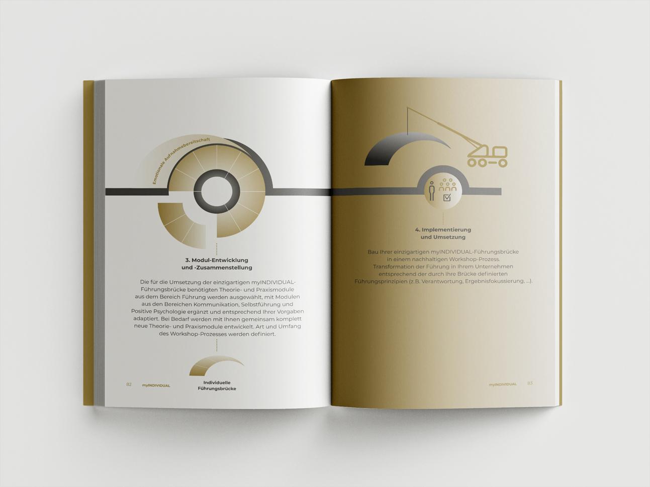 martin zech design, buchgestaltung, atilla vuran, mypontea, doppelseite 12