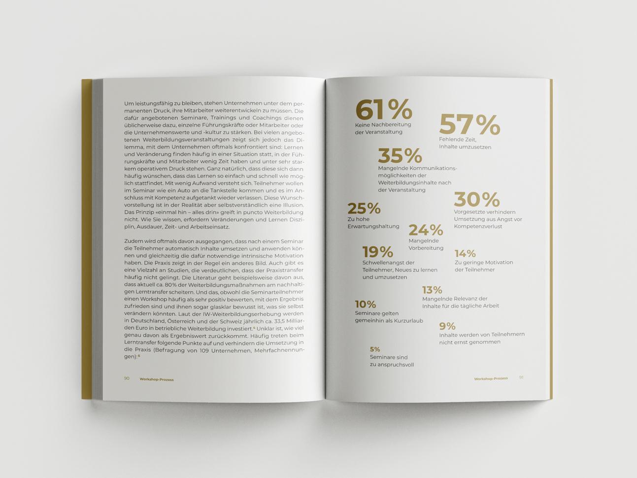 martin zech design, buchgestaltung, atilla vuran, mypontea, doppelseite 14