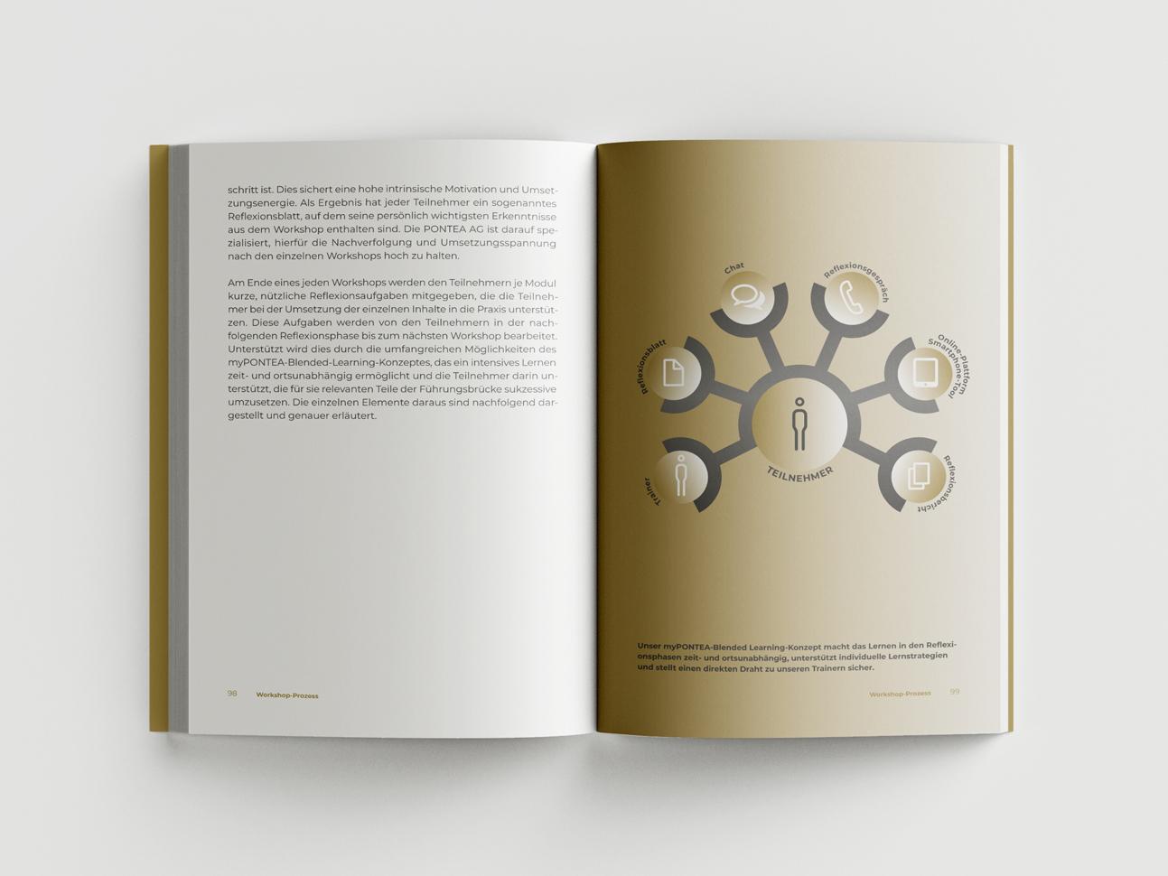 martin zech design, buchgestaltung, atilla vuran, mypontea, doppelseite 15
