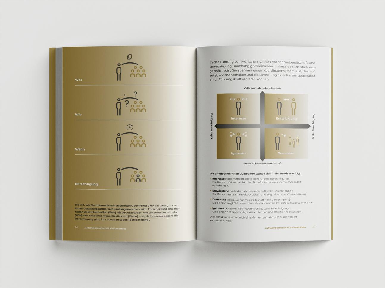 martin zech design, buchgestaltung, atilla vuran, mypontea, doppelseite 5