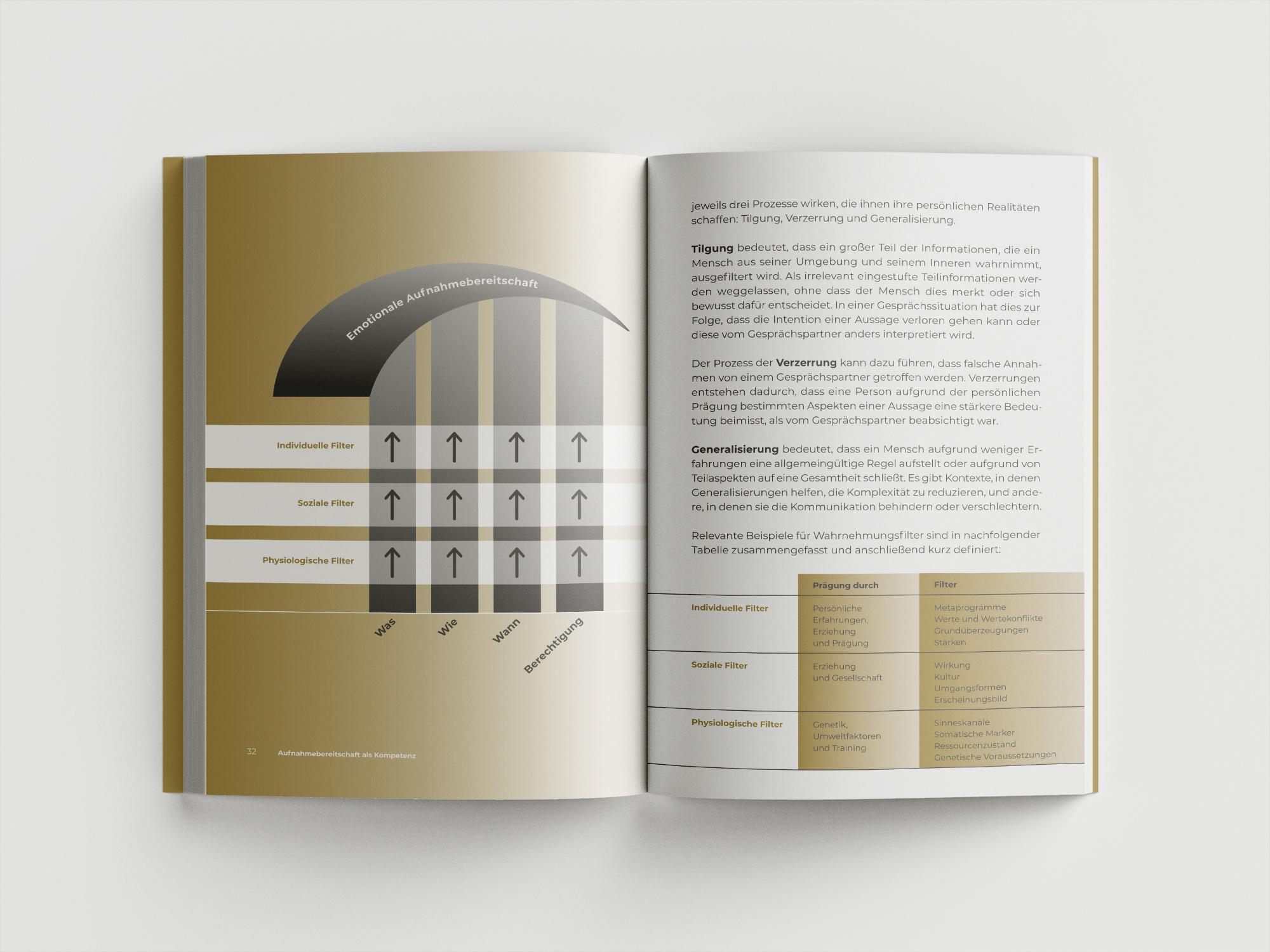 martin zech design, buchgestaltung, atilla vuran, mypontea, doppelseite 6