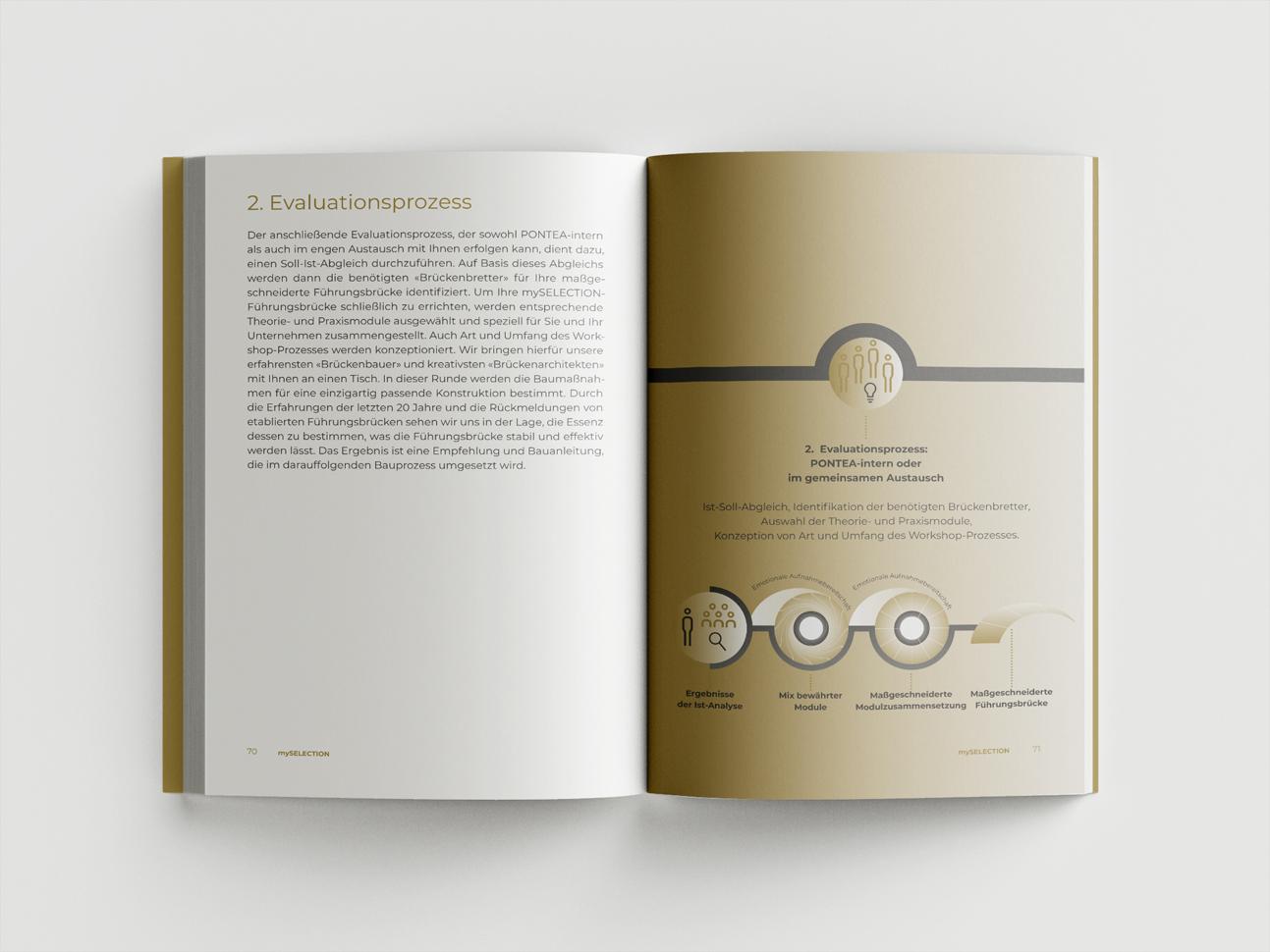 martin zech design, buchgestaltung, atilla vuran, mypontea, doppelseite 9