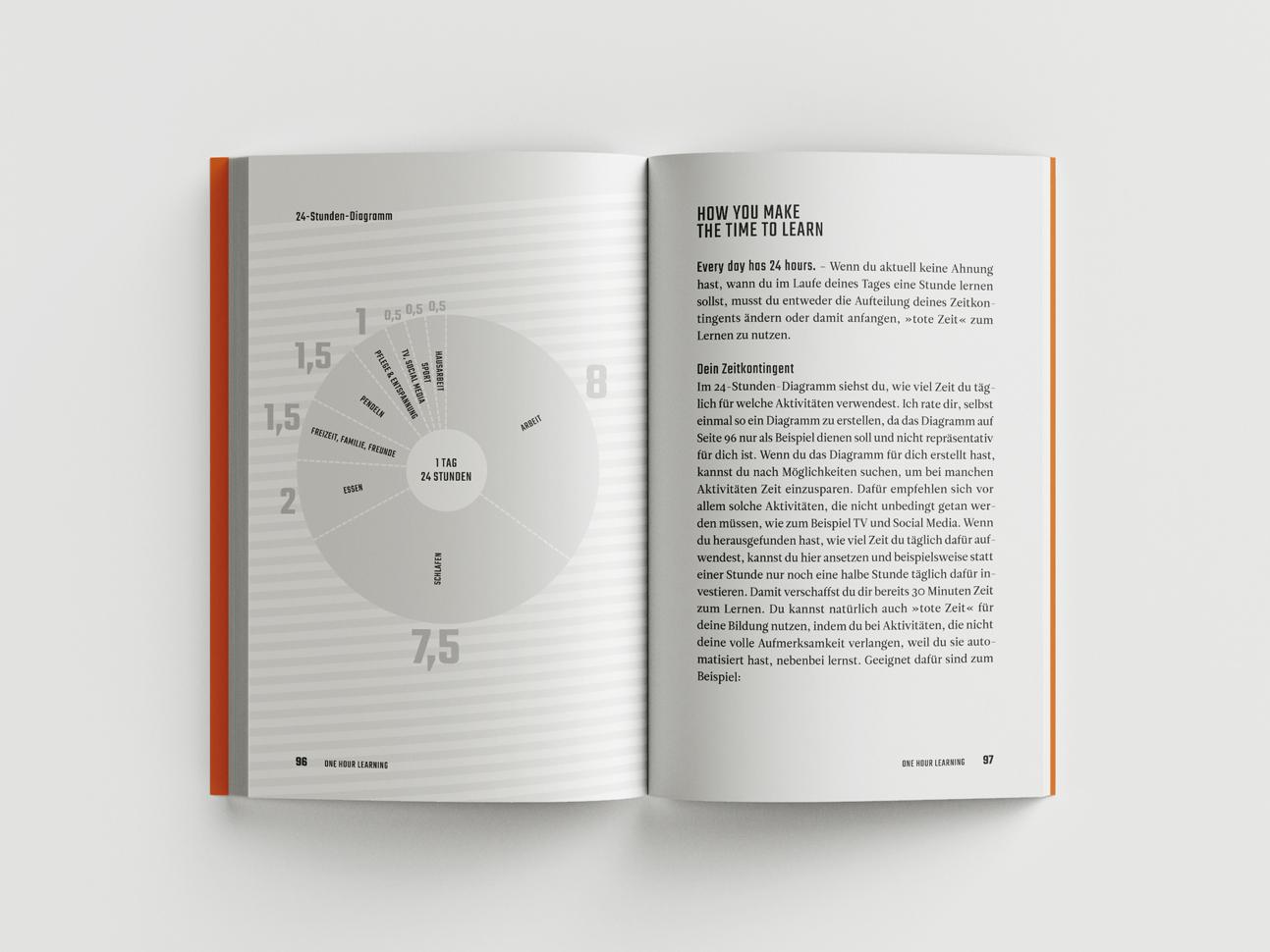 martin zech design, buchgestaltung, fabian schwaiger, power up, doppelseite 6